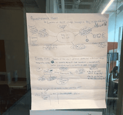 Shows an affinity map drawn on a large piece of sticky white paper.